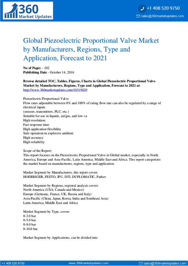 Piezoelectric Proportional Valve Market