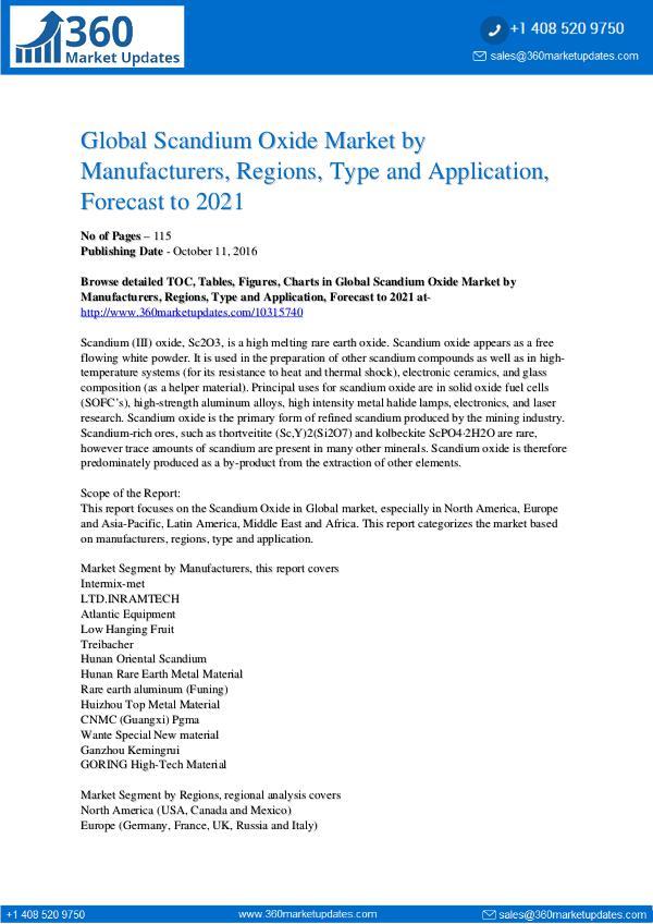 Scandium Oxide Market