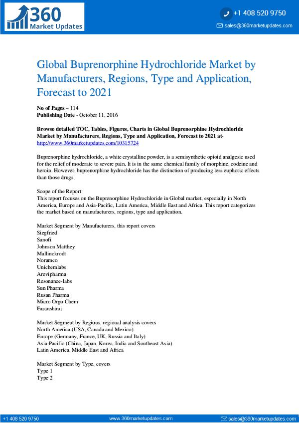 Reports- Buprenorphine Hydrochloride Market