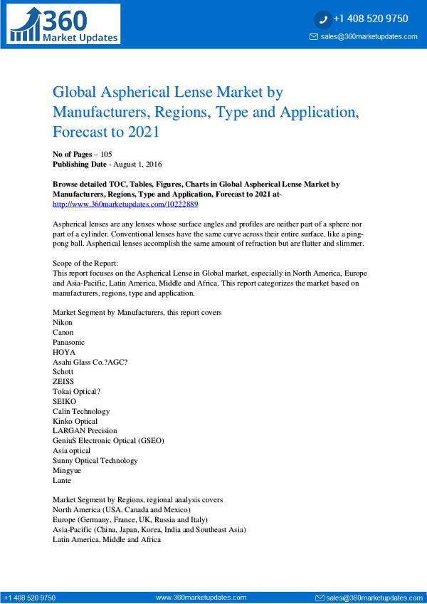 Reports- Aspherical Lense Market