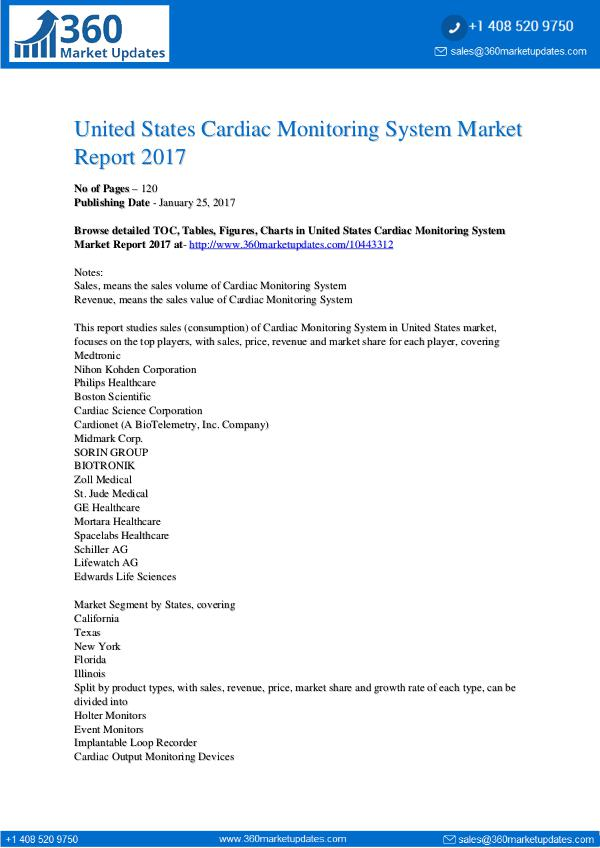 Reports- Cardiac Monitoring System Market
