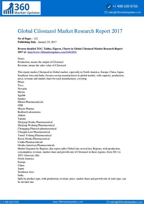 Cilostazol Market