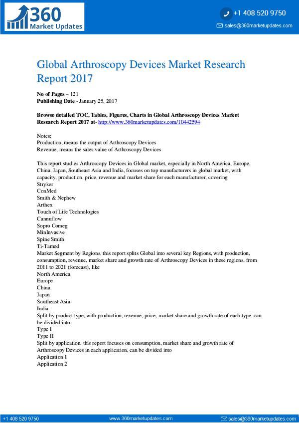 Arthroscopy Devices Market