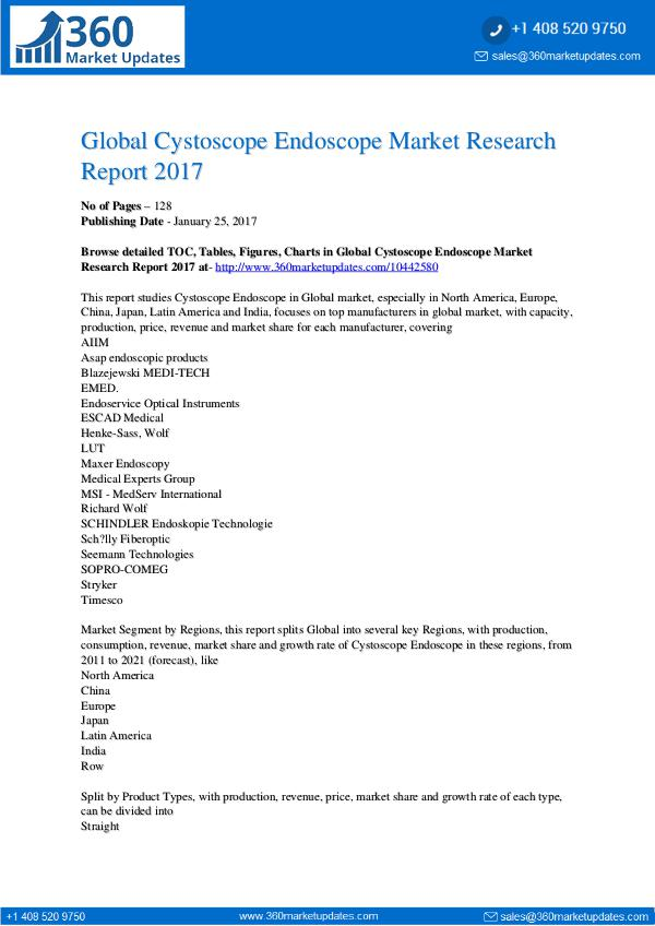 Cystoscope Endoscope Market Research