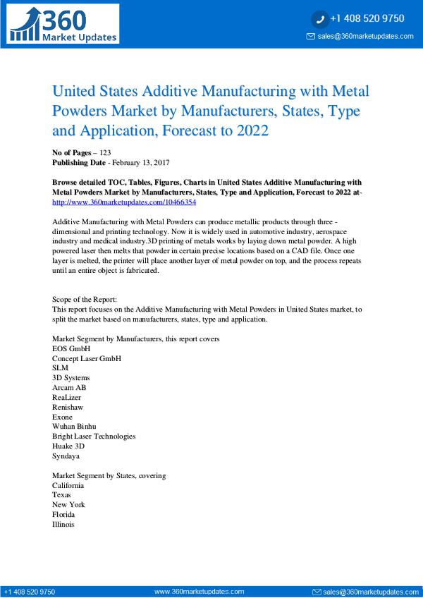 Reports- Additive Manufacturing with Metal Powders Market