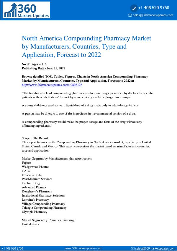 Compounding Pharmacy Market