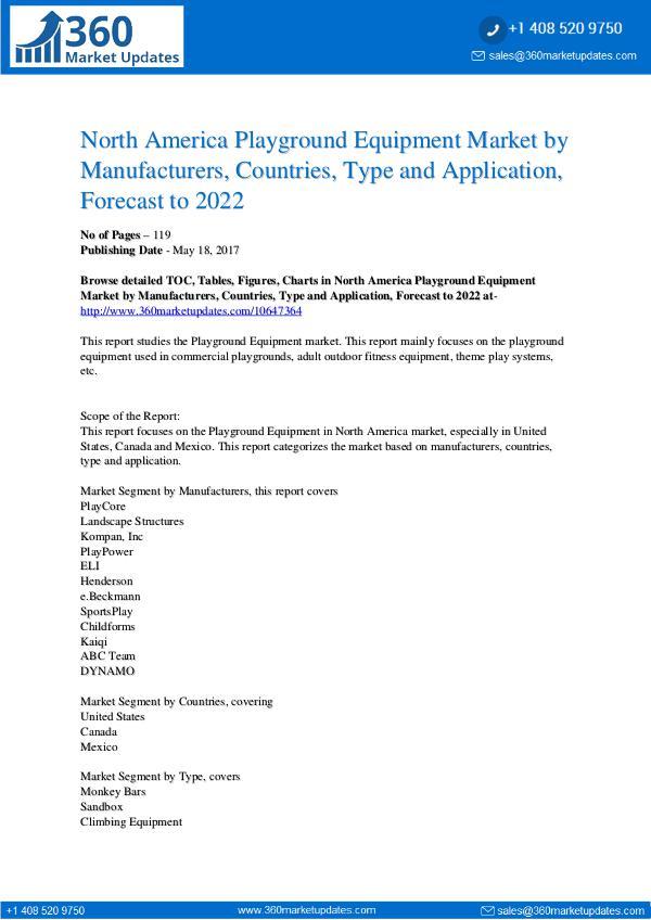 Reports- Playground Equipment Market