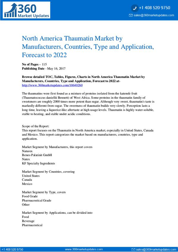 Thaumatin Market Research