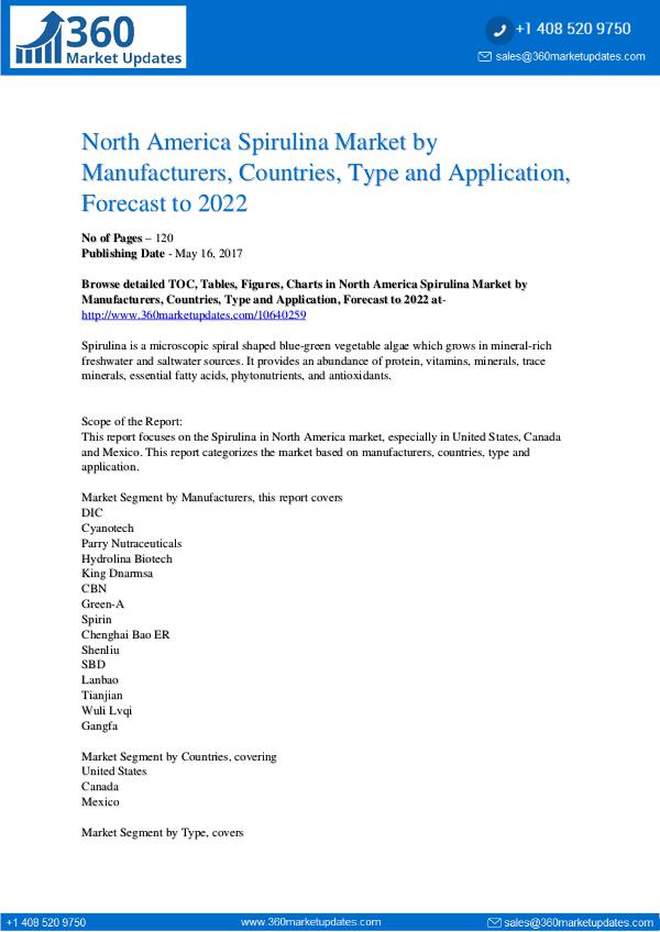 Spirulina Market Analysis