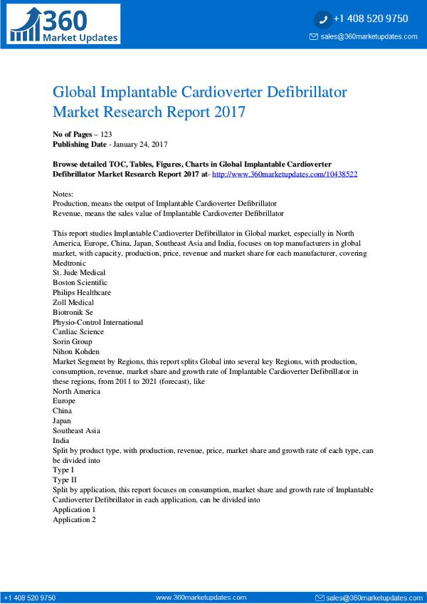 Reports- Implantable Cardioverter Defibrillator Market