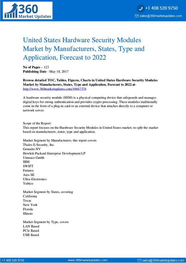 Reports- Hardware Security Modules Market Analysis