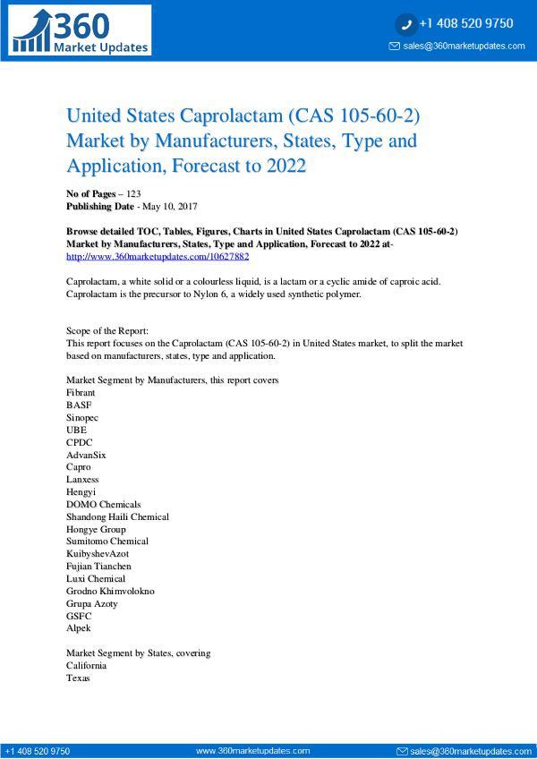 Caprolactam (CAS 105-60-2) Market Growth Analysis
