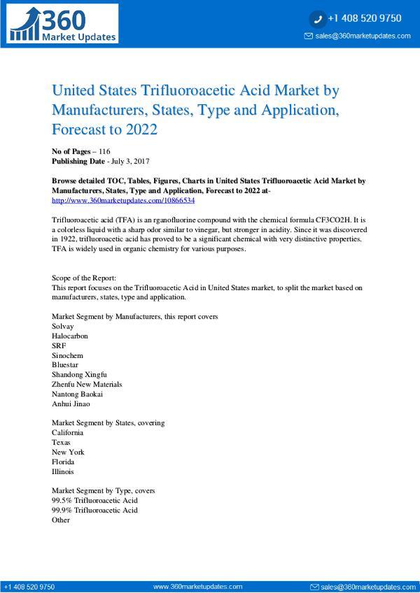Trifluoroacetic Acid Market