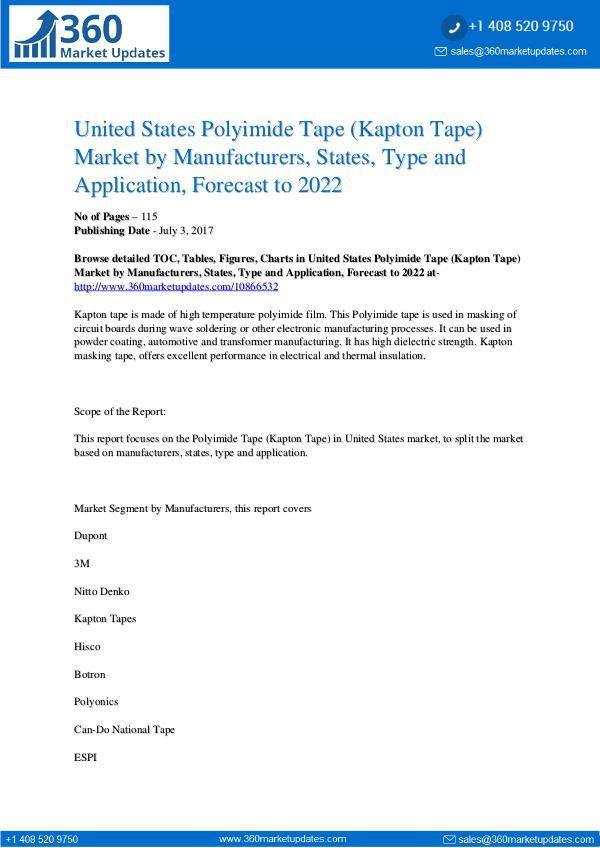 Polyimide Tape (Kapton Tape) Market