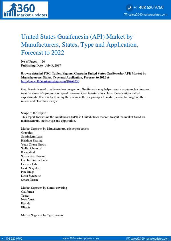Guaifenesin (API) Market