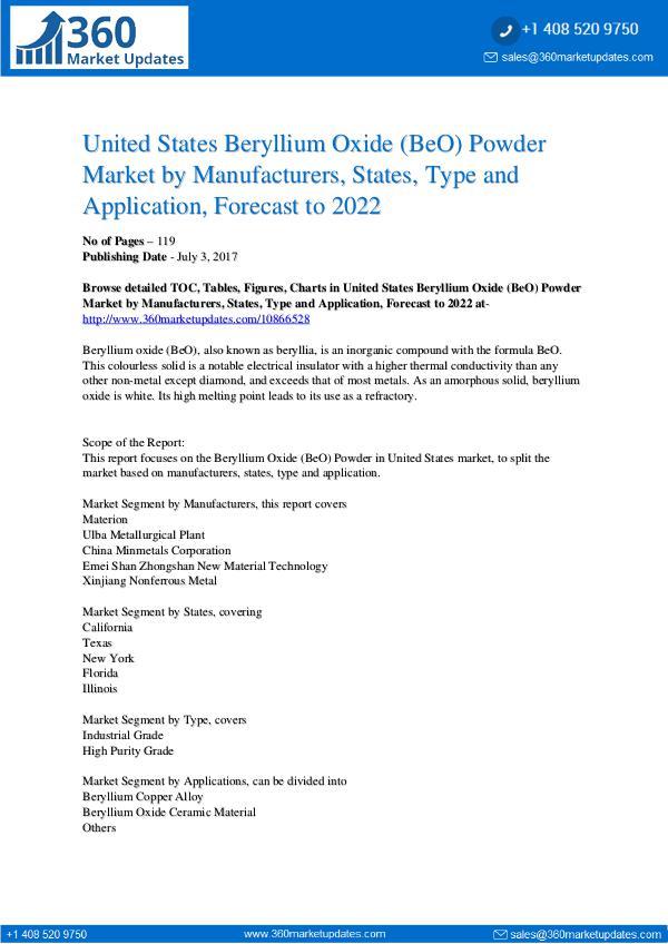Beryllium Oxide (BeO) Powder Market
