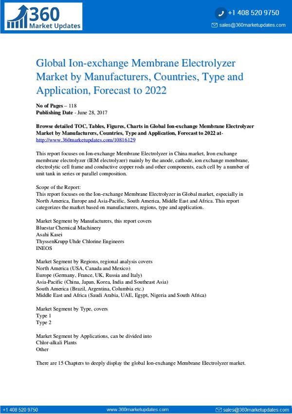 Ion-Exchange Membrane Electrolyzer Market