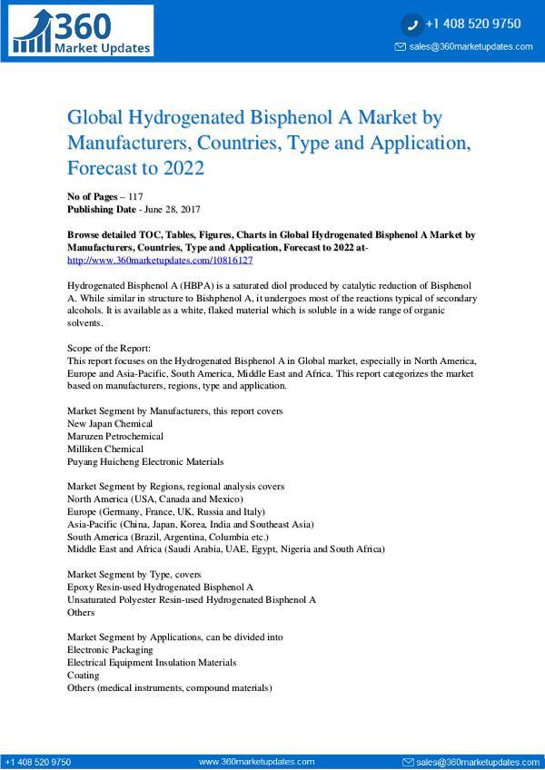 Reports- Hydrogenated Bisphenol A Market
