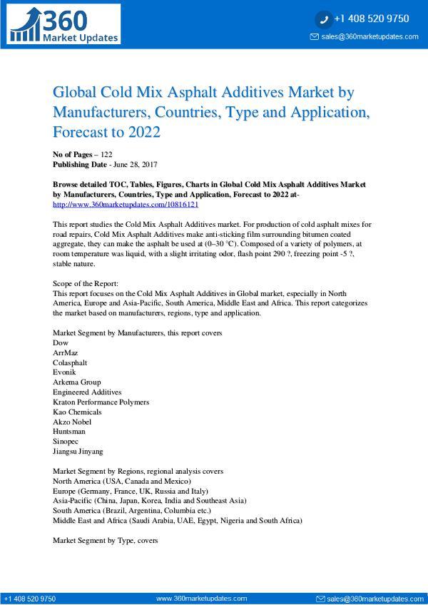 Cold Mix Asphalt Additives Market