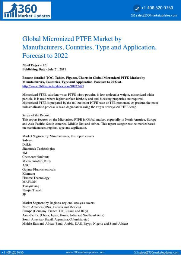 Micronized PTFE Market Overview