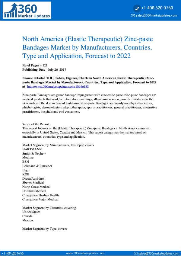 Reports- Zinc-paste Bandages Market