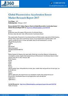 Piezoresistive Acceleration Sensor Market Growth Opportunities, Sales