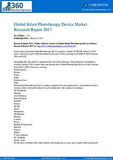Global Infant Phototherapy Device Market by Manufacturers, Regions