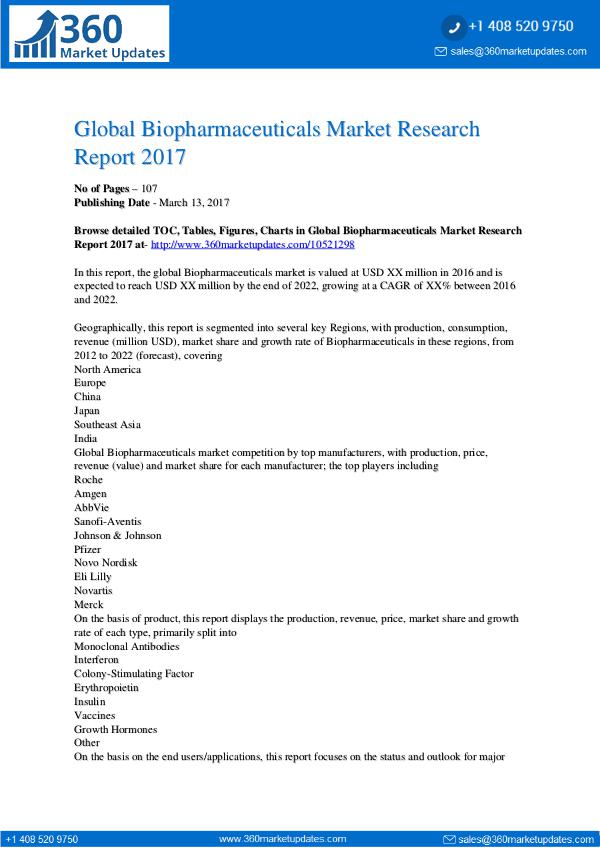 Biopharmaceuticals Market by product type, with sales, revenue, price Biopharmaceuticals Market Report Forecast 2017-202