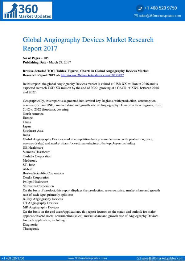 Angiography Devices Market 2017 Benefits, Key Market Plans Angiography Devices Market Sales Overview