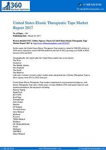 US Elastic Therapeutic Tape Market 2017-2021: CAGR, Drivers
