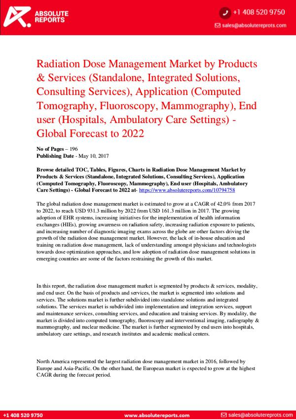 05-6 Radiation-Dose-Management-Market-by-Products-Servi