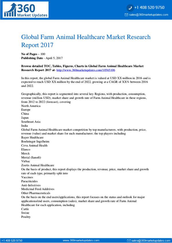 Global-Farm-Animal-Healthcare-Market-Research-Repo
