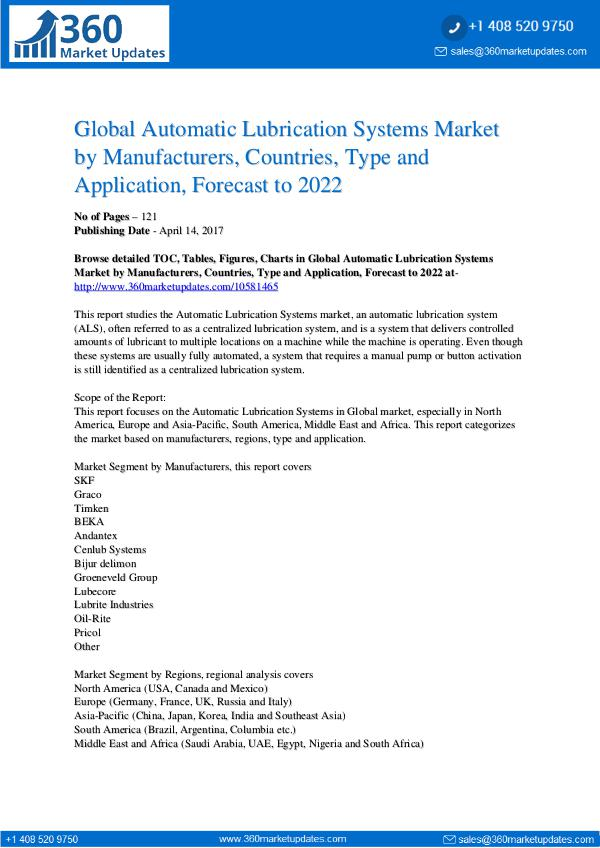Global-Automatic-Lubrication-Systems-Market-by-Man