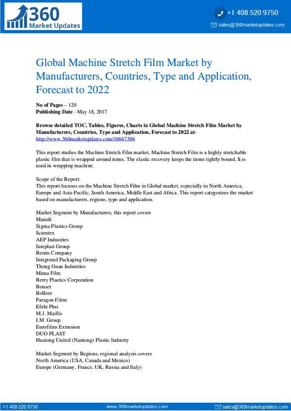 Global-Machine-Stretch-Film-Market-by-Manufacturer