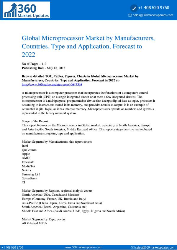Global-Microprocessor-Market-by-Manufacturers-Coun
