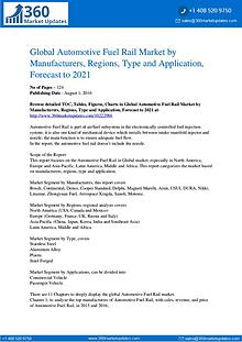 31 may Global-Automotive-Fuel-Rail-Market-by-Manufacturer