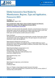 31 may Global-Automotive-Seat-Market-by-Manufacturers-Reg