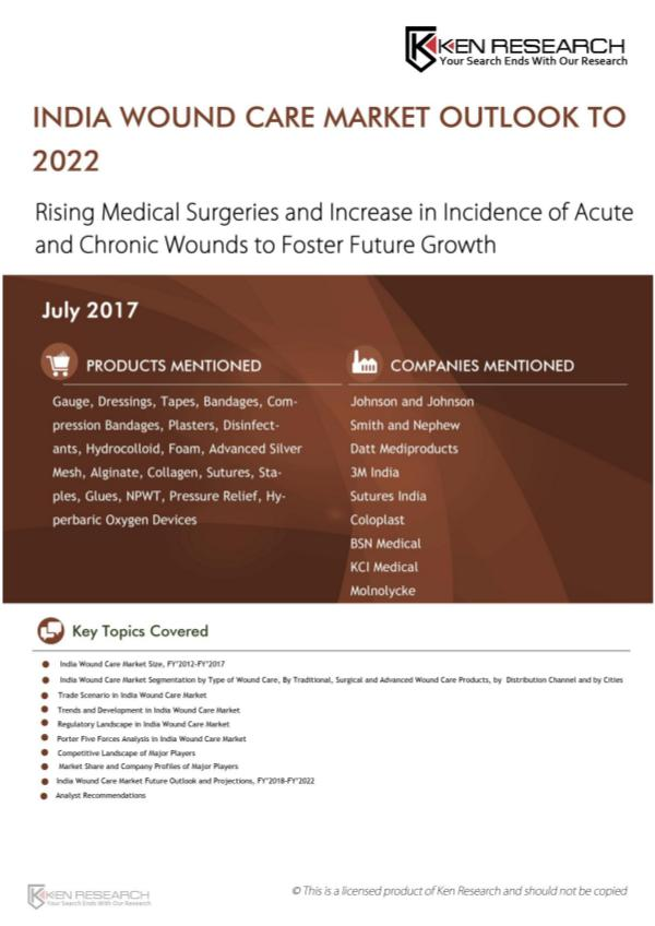 Market Research Report Advanced wound care Industry,Wound