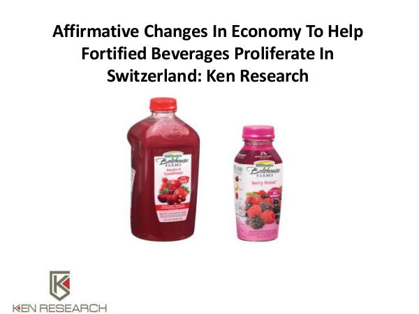Global Functional Beverages Market Research Report