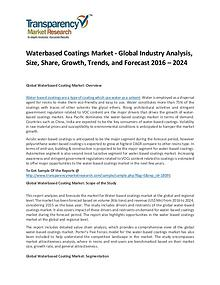 Waterbased Coatings Market Size, Share, Trends and Forecasts To 2024