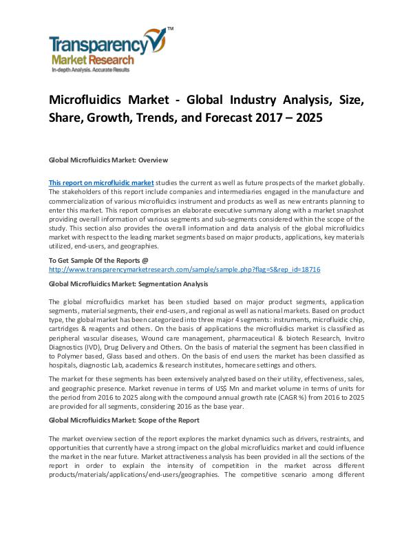 Microfluidics Market Size, Share, Trends and Forecasts To 2024 Microfluidics Market