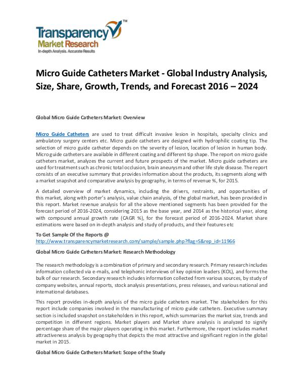 Micro Guide Catheters Market Growth, Price, Demand, and Analysis 2016 Micro Guide Catheters Market