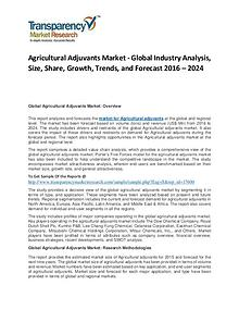 Agricultural Adjuvants Market Trends, Growth, Price and Analysis