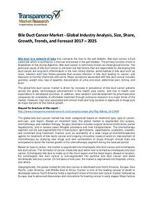 Bile Duct Cancer Market Growth, Price, Demand and Forecasts To 2025