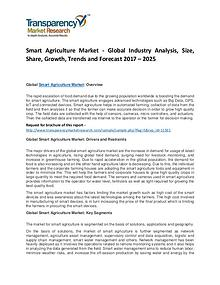 Smart Agriculture Market 2017 Analysis and Forecast to 2025