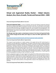 Virtual and Augmented Reality Market Size, Share, Demand and Forecast