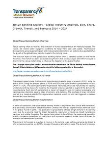 Tissue Banking Market Research Report 2016