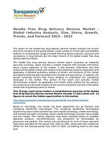 Needle Free Drug Delivery Devices Market Growth, Trends and Forecast