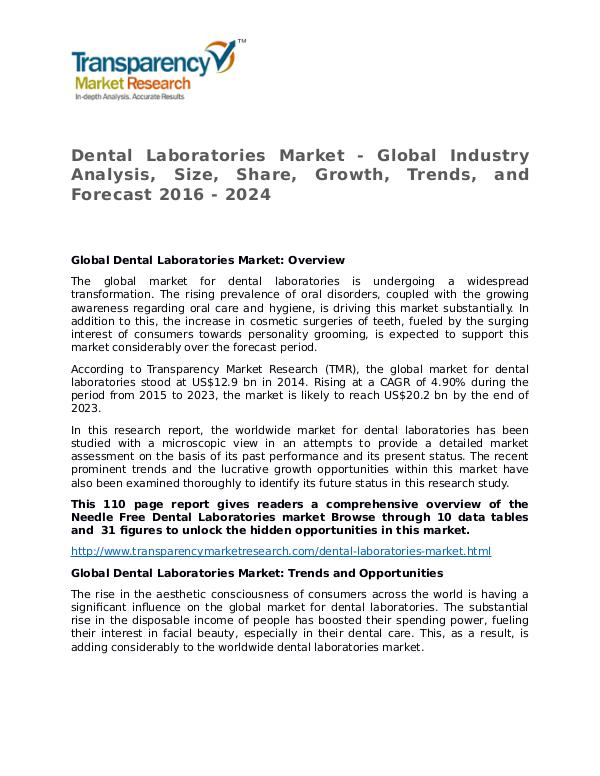 Dental Laboratories Market Growth, Trends and Forecast 2016 - 2024 Dental Laboratories Market - Global Industry Analy