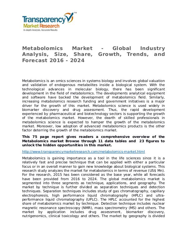Metabolomics Market Growth, Trends and Forecast 2016 - 2024 Metabolomics Market - Global Industry Analysis, Si